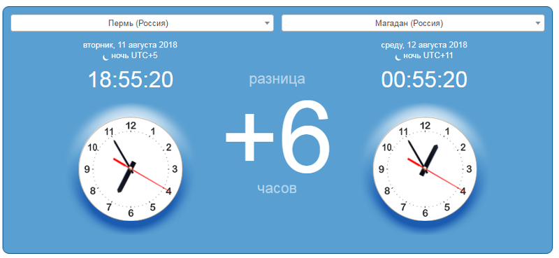 картинка с московским временем и датой обзор очень