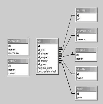 Программа схема базы данных фото 66