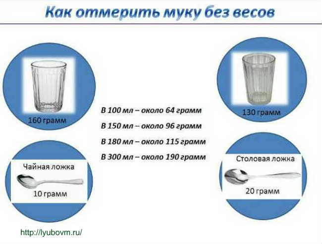 Чтобы отмерить точное количество жидких продуктов без применения весов, нам на помощь придет все тот же всемогущий (ну, почти) граненый стакан.
