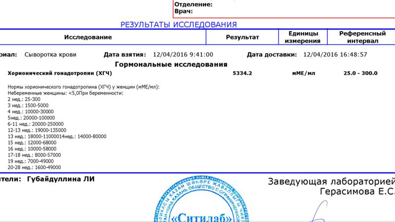 Дзержинске области анализ крови нижегородской в сдать для анализ женщин на гормон тестостерон