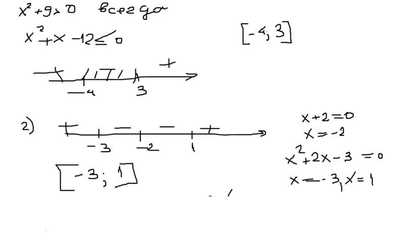решебник (x^2-9)-(2x-3) 9 (x-3)-3x (x-3)