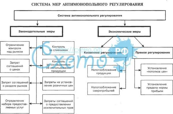 Федеральный закон от 26042007 N 63ФЗ О внесении