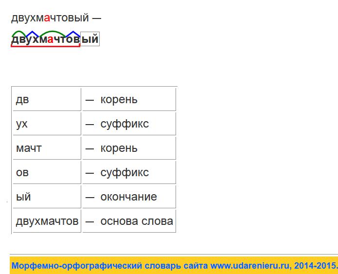 Морфемный Разбор Словарь