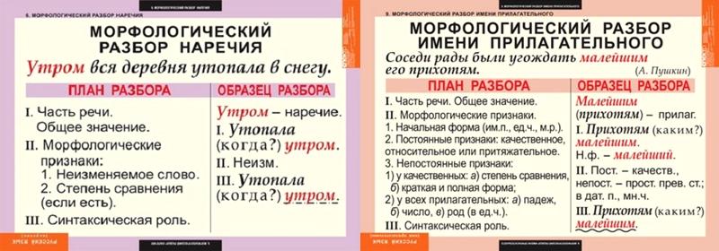 Виды примеры тропов  таблицы
