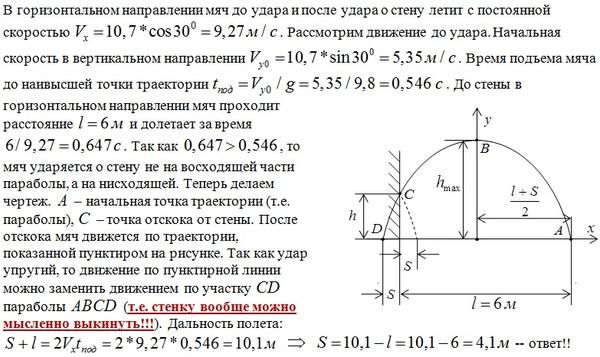 Ответы@mail.ru: футбольный мяч посылается с начальной скорос.