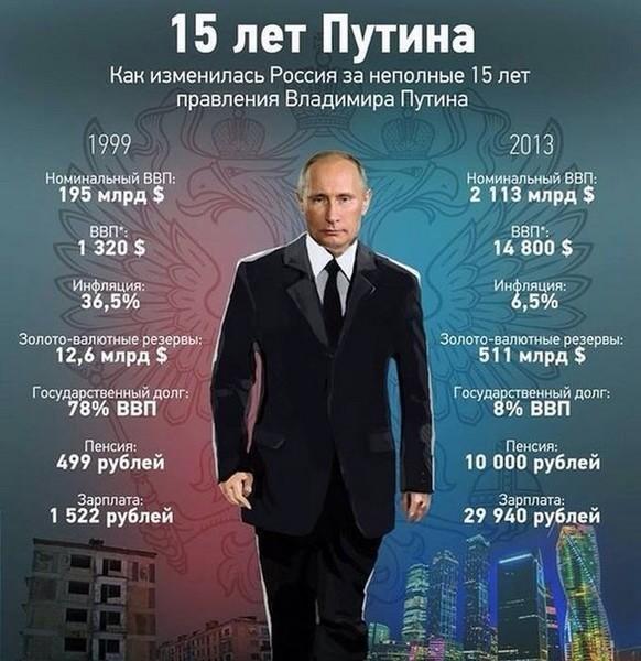 Теневой кабинет Путина и мост в Крым  Политика  ИноСМИ