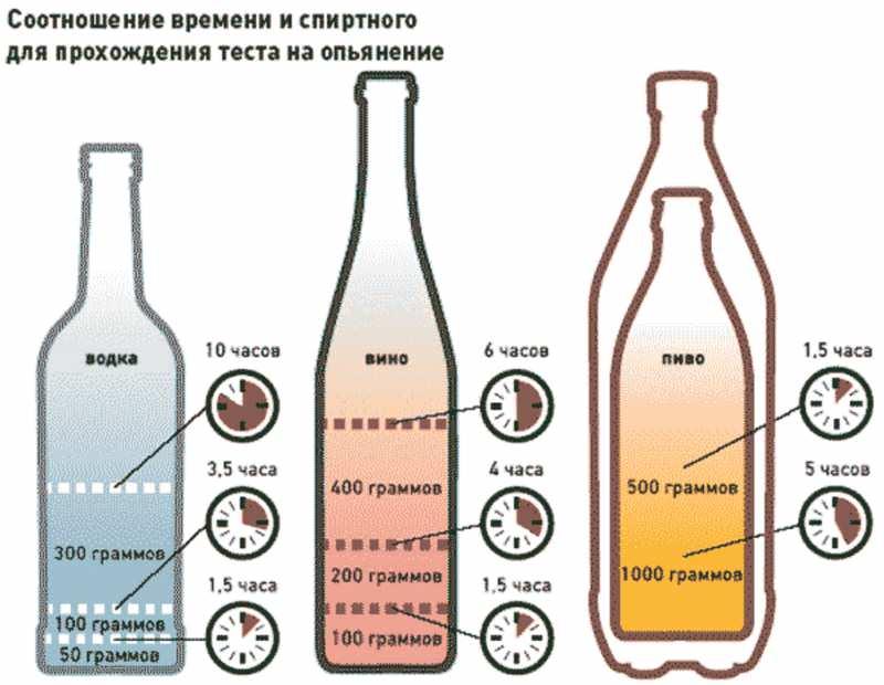Пиво польза и вред для спермум
