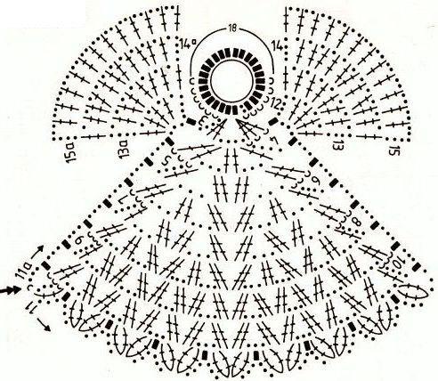 и православного креста.