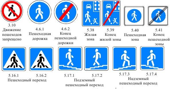 Пешеходные знаки дорожного движения картинки с пояснениями руляду