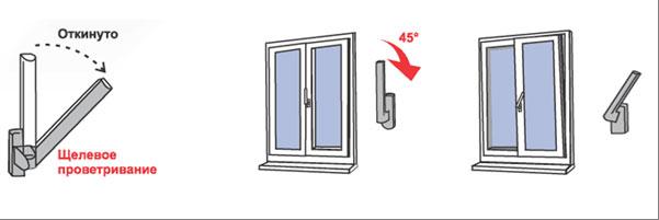 Как правильно закрыть пластиковое окно