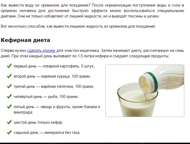 таблетки при диете выводящие жидкость