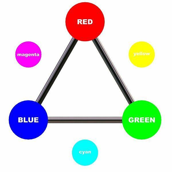 Какие надо смешать цвета чтобы получился синий цвет