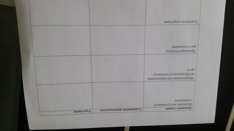 Таблица по обществознанию, 9
