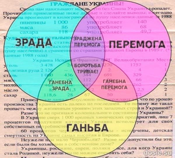 Украинские картинки в жизнь прекрасна мужские аксессуары