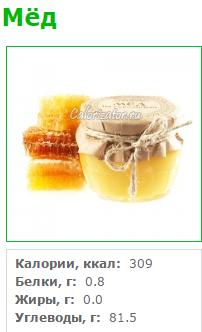 Мед Калории И Похудение. Сколько калорий в чайной ложке меда с горкой: засахаренного и жидкого с маточным молочком