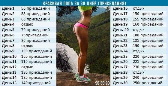 Белковая бессолевая диета - Новинка