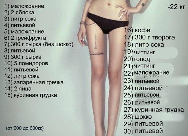 Строгая диета - похудеть на 15 кг за 20 дней, минус 15 кг