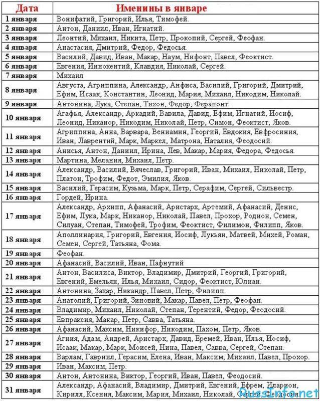именины в апреле женские имена десятичной дроби