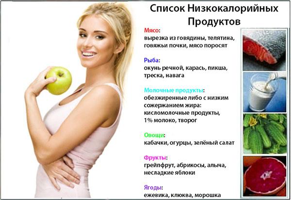 Какую Пищу Нужно Исключить Чтобы Похудеть. 30 продуктов какие нужно исключить чтобы похудеть