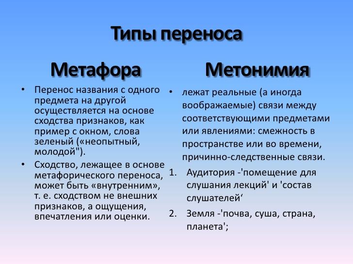 three metaphors in two ways of