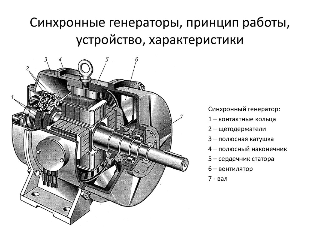 генератор картинок в схемы