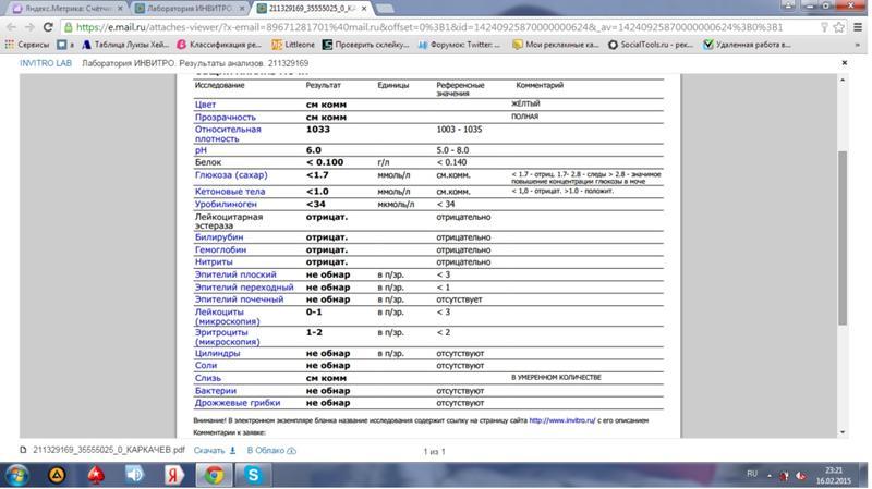 Ответы Mail.Ru: Сдал общий анализ мочи в клинике инвитро, и вот ...
