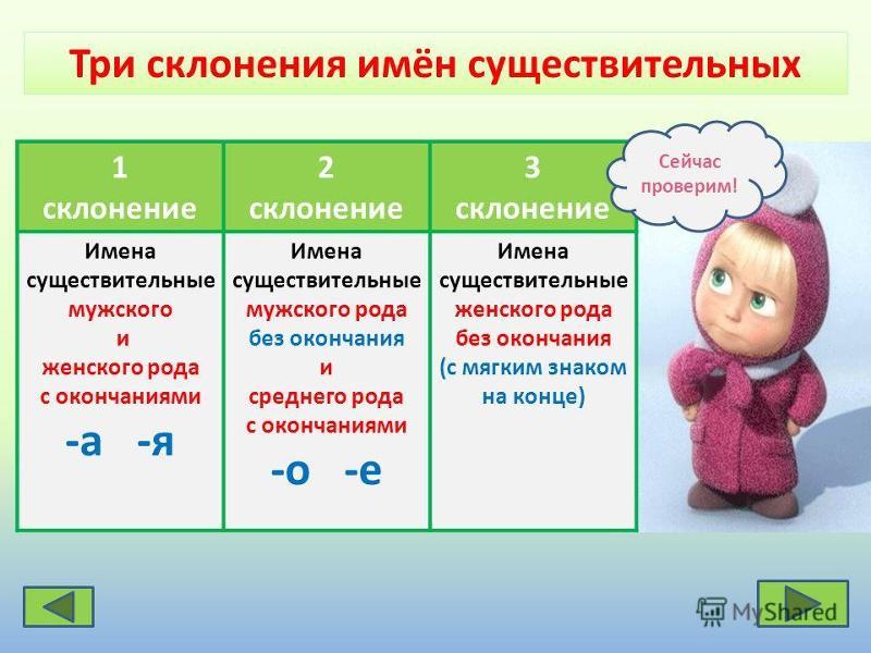 Русск.язык.олимпиада4класс