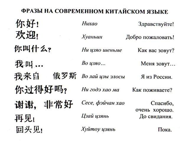 standartnie-frazi-na-kitayskom-dlya-rabochih-kazino