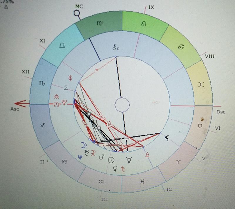 отзывы о венере квадрат плутон в синастрии одеть