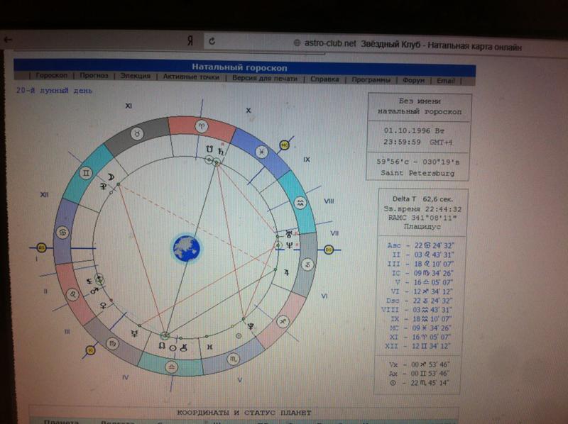 Индивидуальный гороскоп личности показывает также основные тенденции и предрасположенности, которые будут проявляться в процессе жизни.