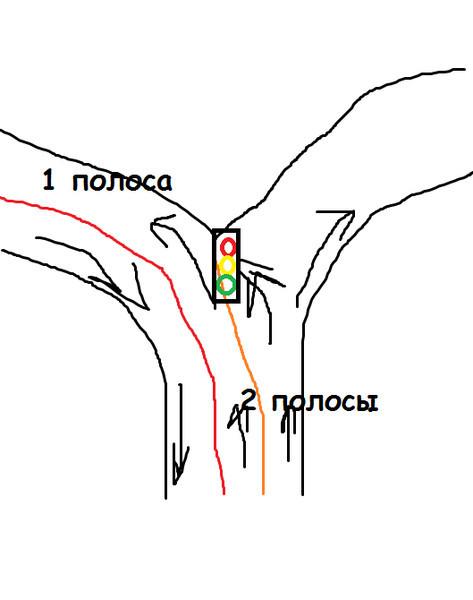 поворот налево со