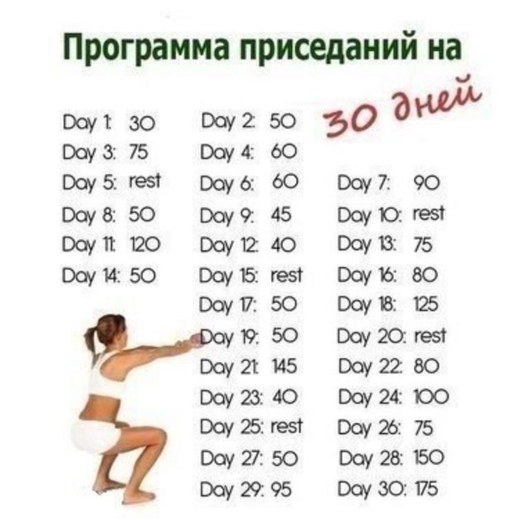 как похудеть на 42 кг