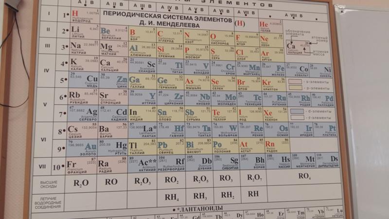 таблица менделеева картинка в хорошем качестве для печати металлы неметаллы последнем