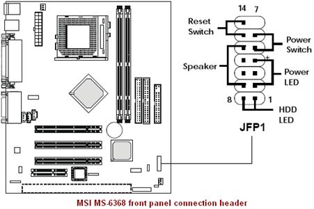 инструкция Msi 1996 - фото 7