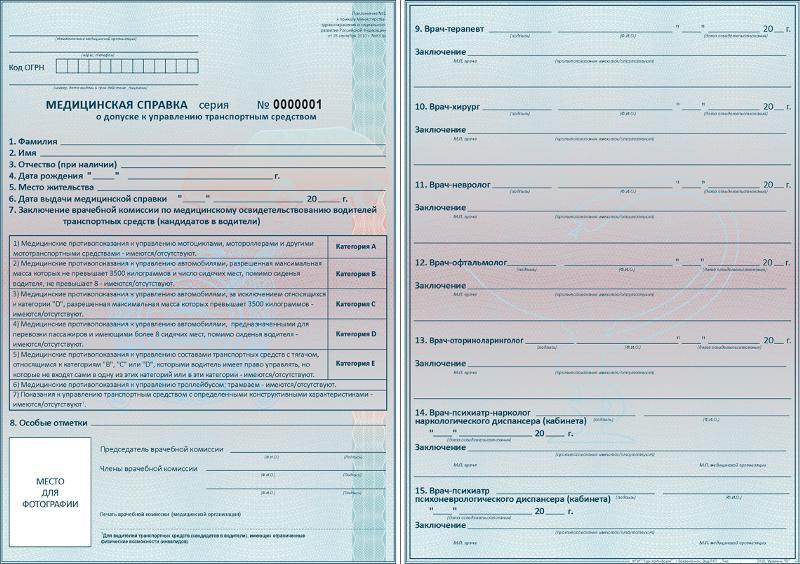 Медицинская справка ф 83/у медицинская справка 068 у нарколога