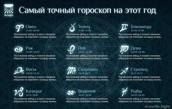 3 06 кто по гороскопу