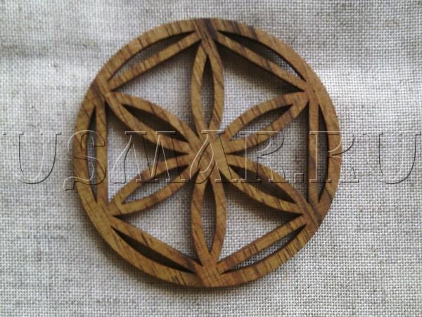 было громовое колесо значение фото ритуала