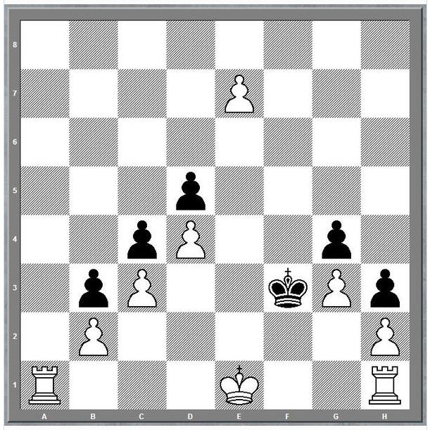 Каким Знаком Обозначается Пат В Шахматах