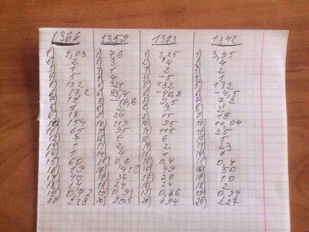 огэ по математике 9 класс вариант-3179