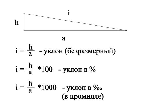 используя пометки на рисунке укажите величину угла полукругом