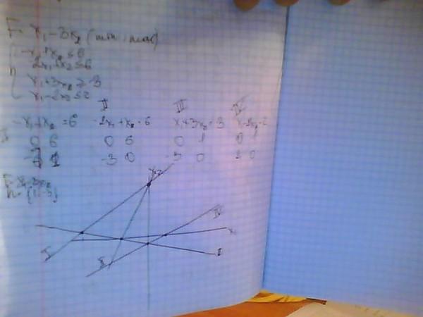 Графический метод для решения задачи линейного программирования руководство к решению задач по теоретической