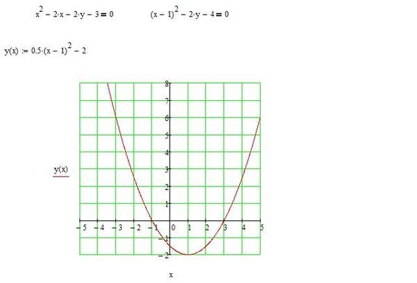 ответы Mailru X2 2x 2y 30 как привести это уравнение к