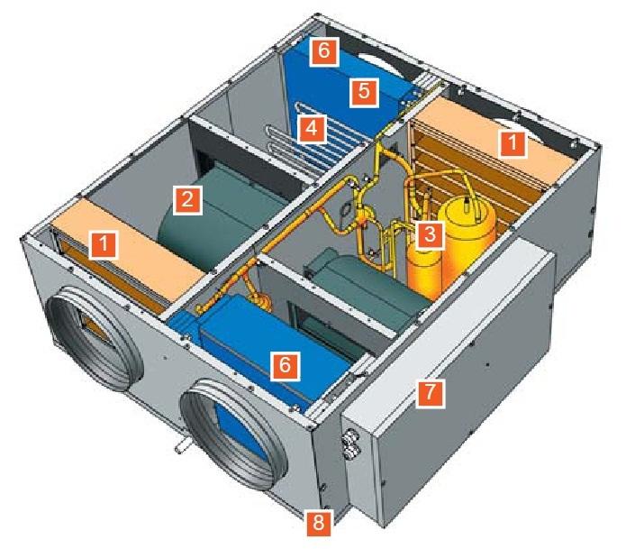 Теплообменник климатической установки нижний новгород производство теплообменников