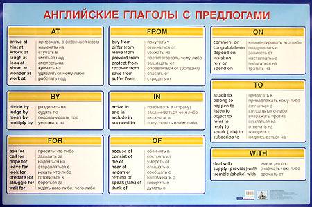 Грамматика английского языка онлайн бесплатно