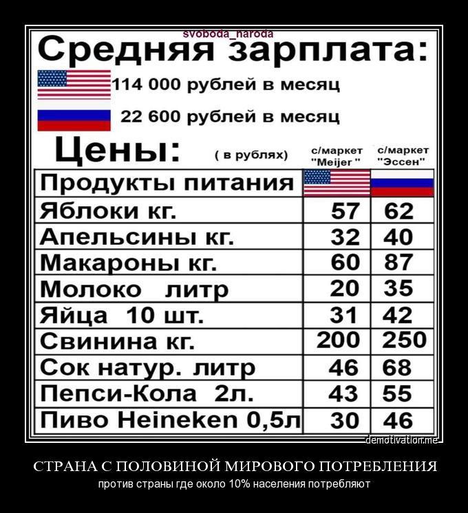 Жопы фото в россии фото 484-109