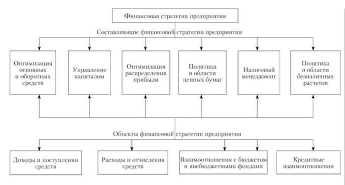 отдельной сковороде разработка финансовых моделей предприятия туры: индивидуальные