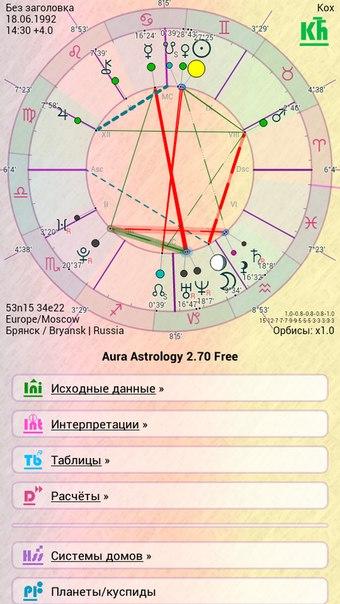 сатурн в водолее в 7 это