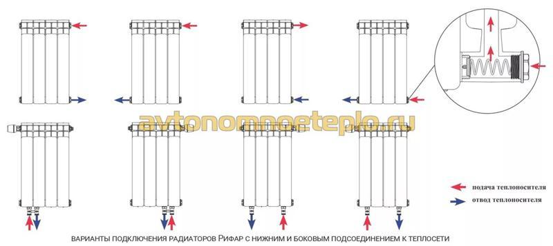 подключение биметаллических радиаторов фотоотчет воды