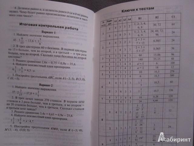 Русский язык 4 класс Контрольноизмерительные материалы