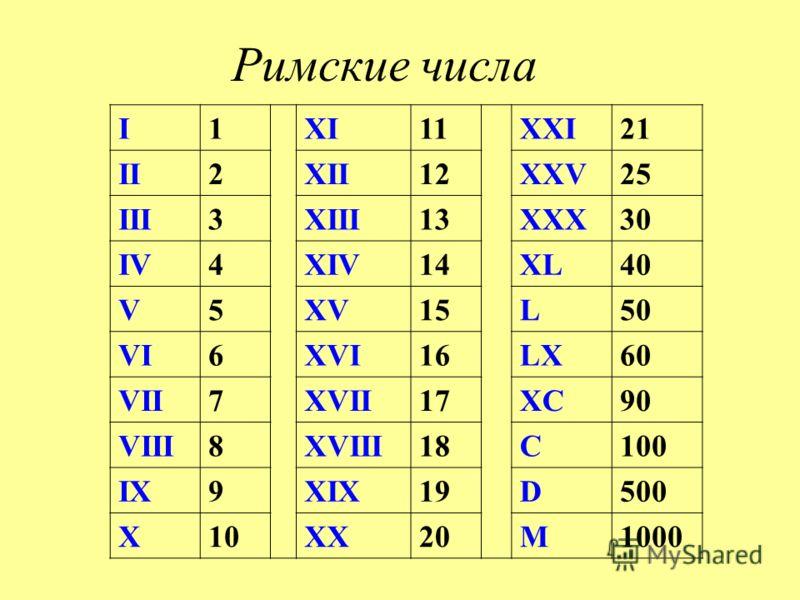 приготовить печеночного картинки римских цифр драматизации доу